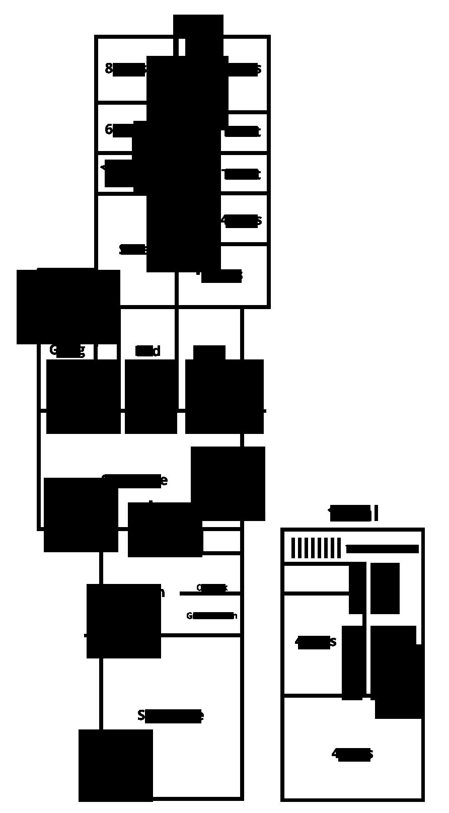 birkely-oversigt